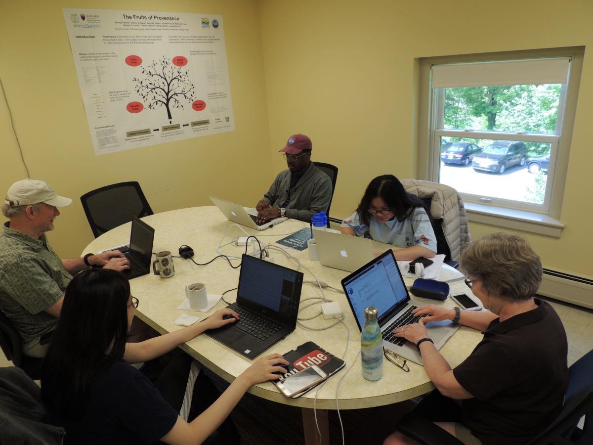 A group of summer students and mentors works in computers at a table