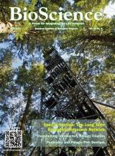 BioScience LTER issue