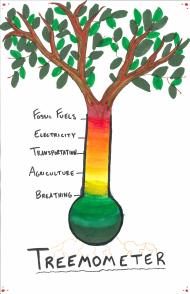 Treemometer