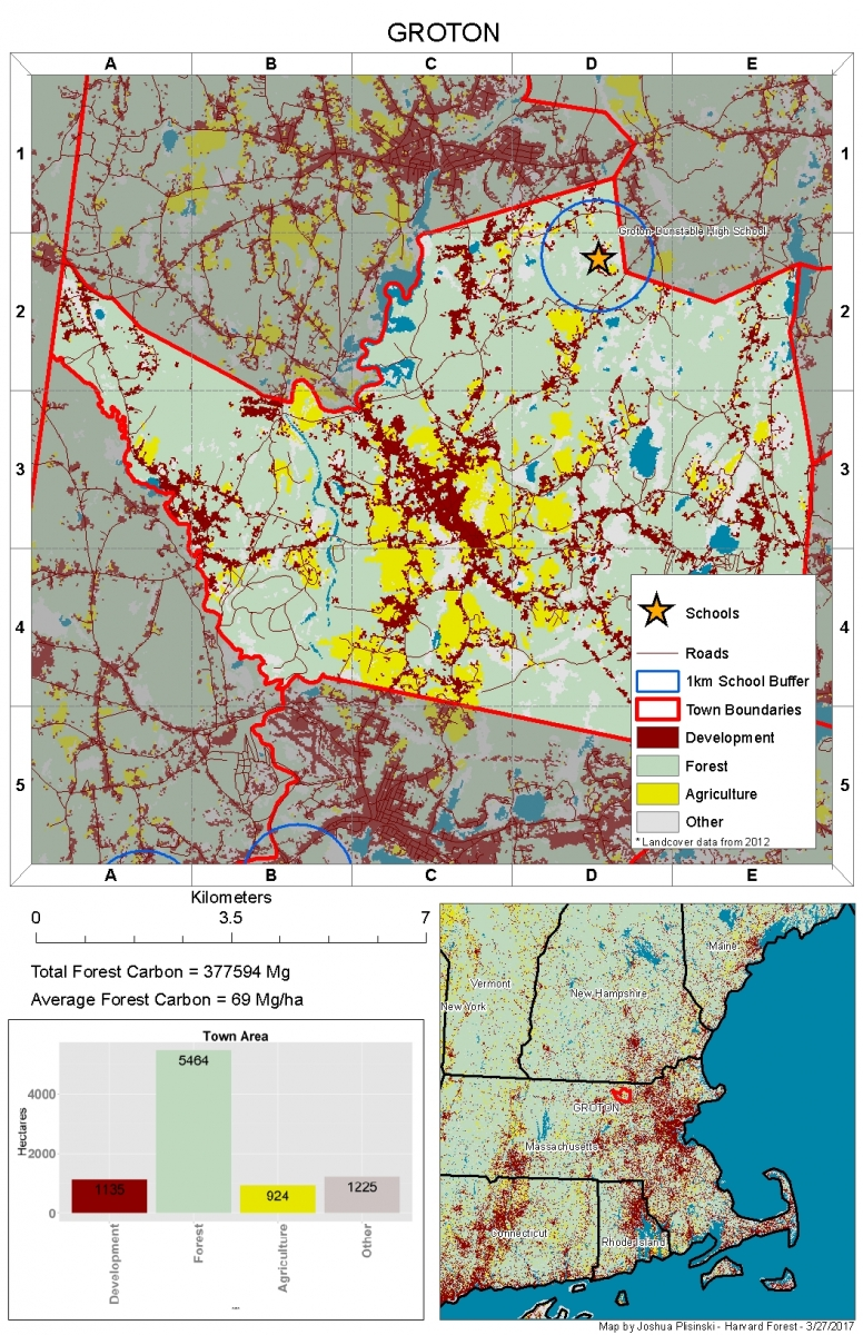 HF Schoolyard Land Use Change Maps Harvard Forest